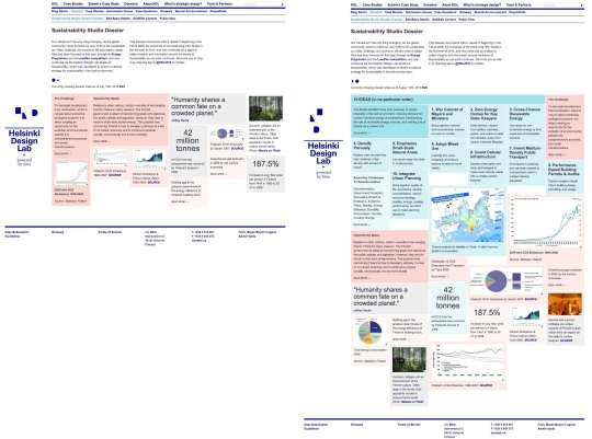 The Sustainability Dossier evolving through time.